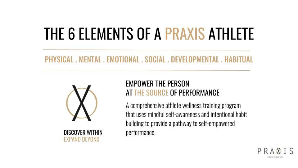 What is Praxis?-5.jpg