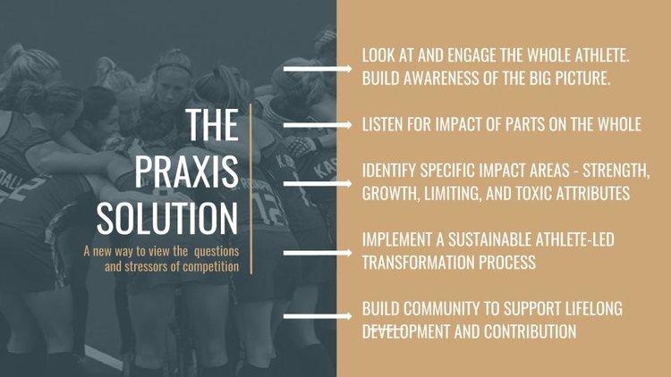 Praxis Lampen Aanbieding : Led praxis. latest led praxis with led praxis. praxis ii teaching