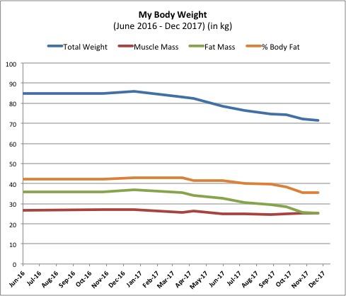 Weight Chart.jpg