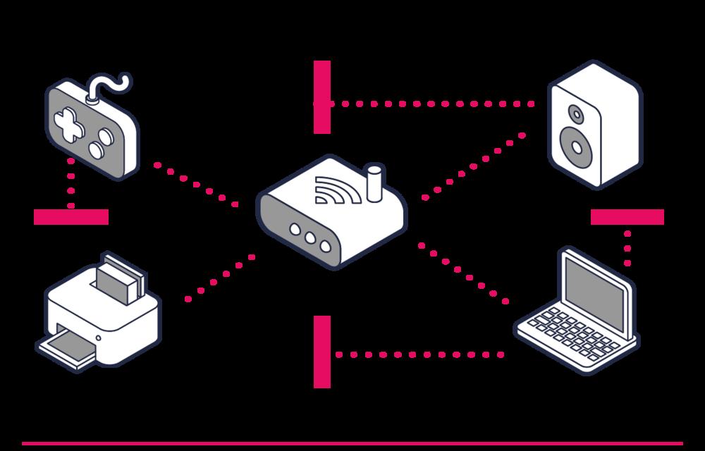 Um Datenschutz und Sicherheit für die Bewohner zu gewährleisten, können drahtlose Geräte mit dem WLAN-Netz, aber nicht miteinander verbunden werden.