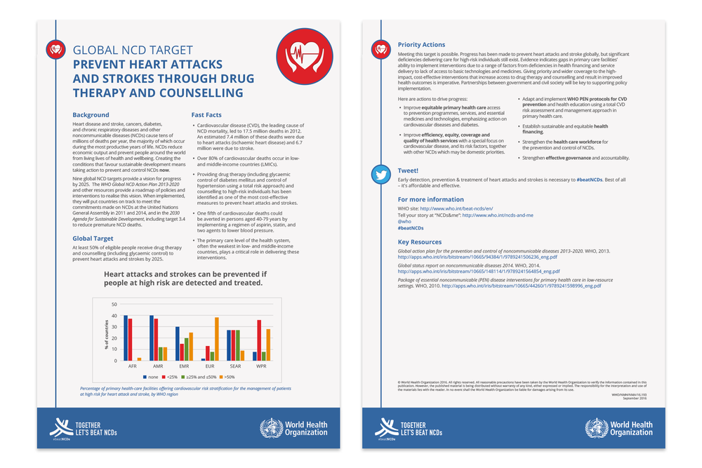 NCDs_PolicyBriefs2.png