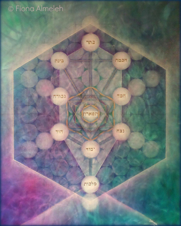 Fluorite, Tree of Life