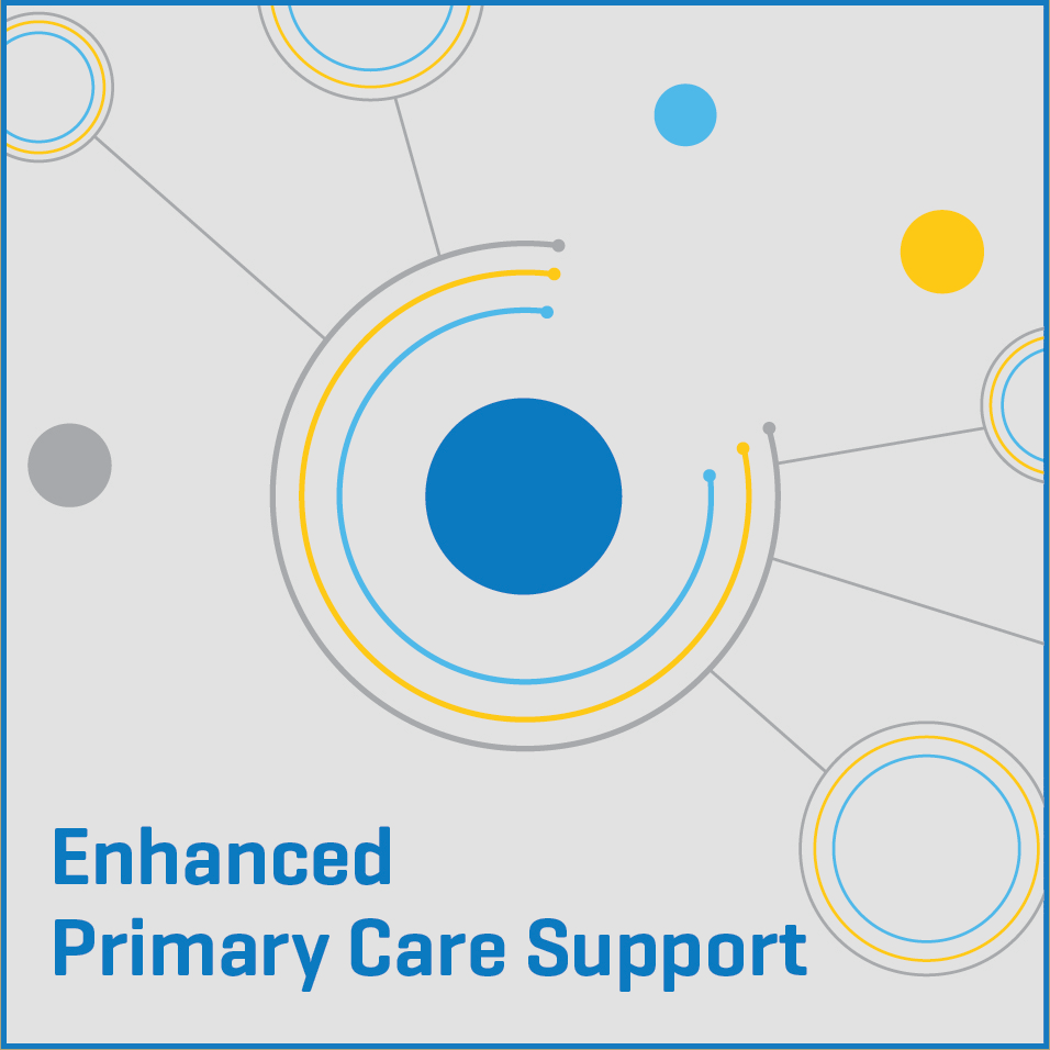 Enhanced Primary Care Support