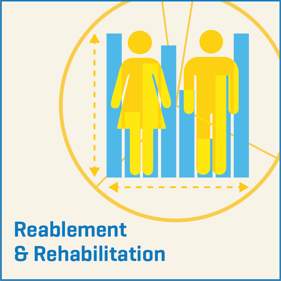 Reablement-and-Rehabilitation.png