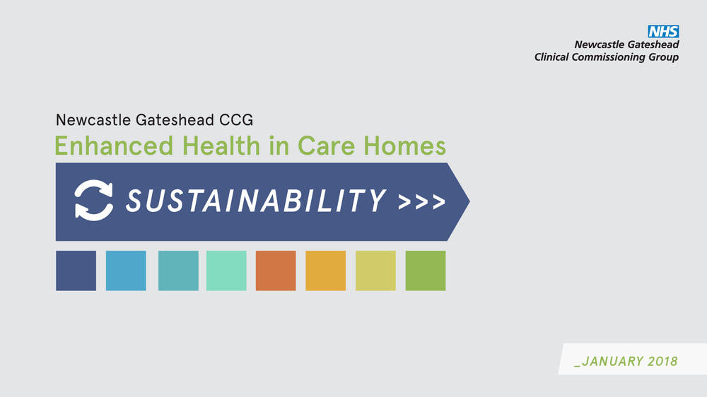 SUSTAINABILITY CCG enhanced care