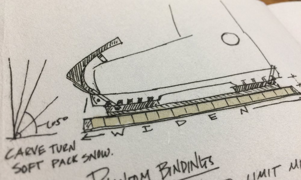 NOVERhang (TM) - The patent-pending CARDIFF HALFcamber enables us to create wider-waisted high performance boards that will accommodate larger boot sizes without toe drag.