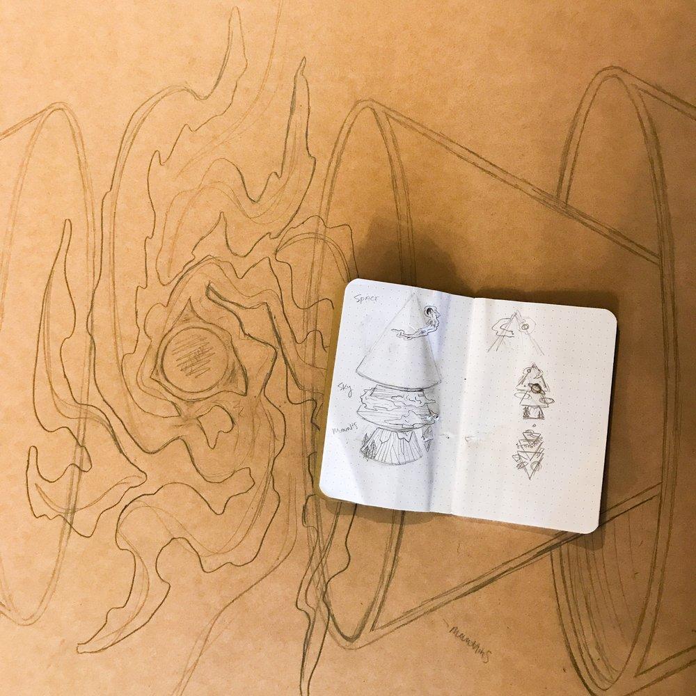 Sketchy Process