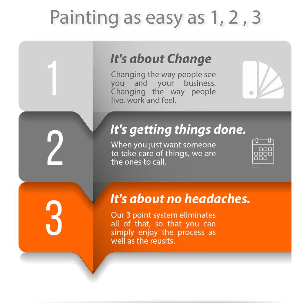 Paint_change_Edmonton_Calgary.jpg