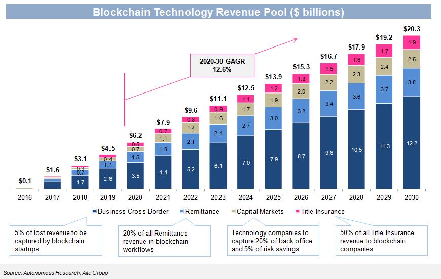 Chicago board options exchange to launch bitcoinreddit