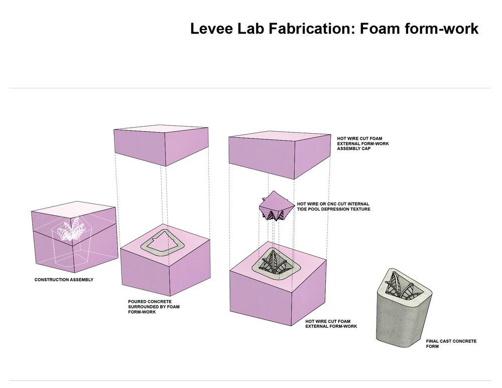 18_0123_Levee Lab website slides3.jpg