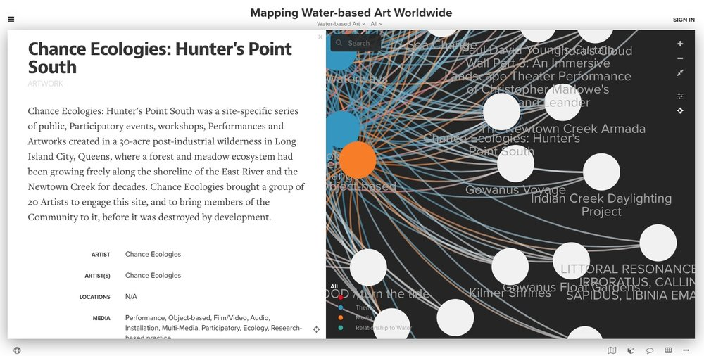 Workinggroup_Mapping-water-Artists