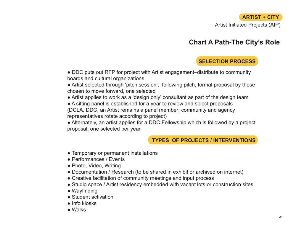 artist and the city slideshow-23.jpeg