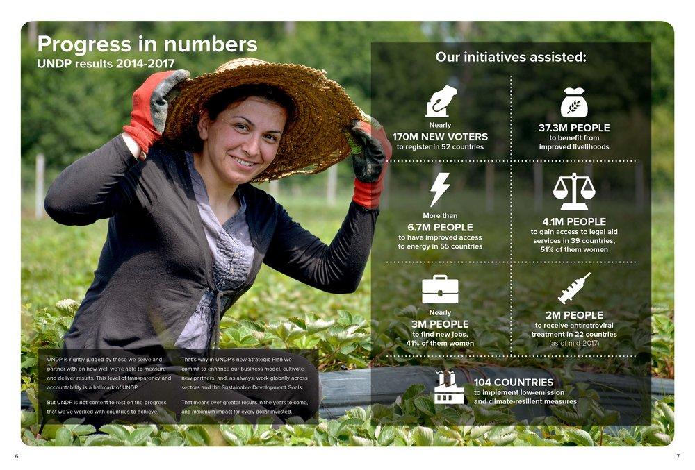 UNDP-Annual-Report-Final-June 1_Page_04.jpg