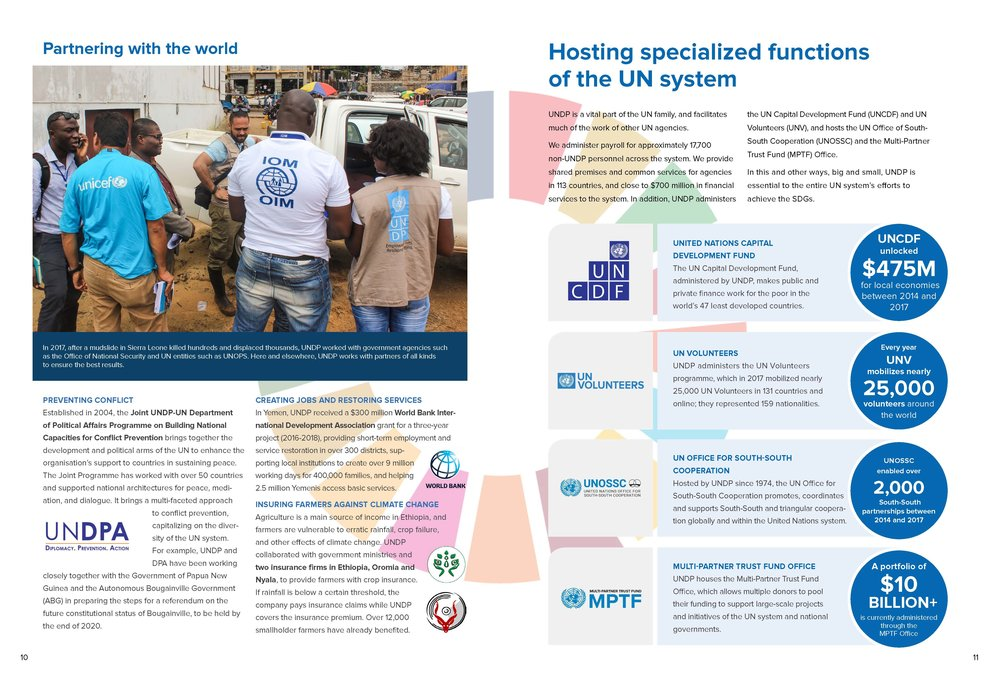 UNDP-Annual-Report-Final-June 1_Page_06.jpg