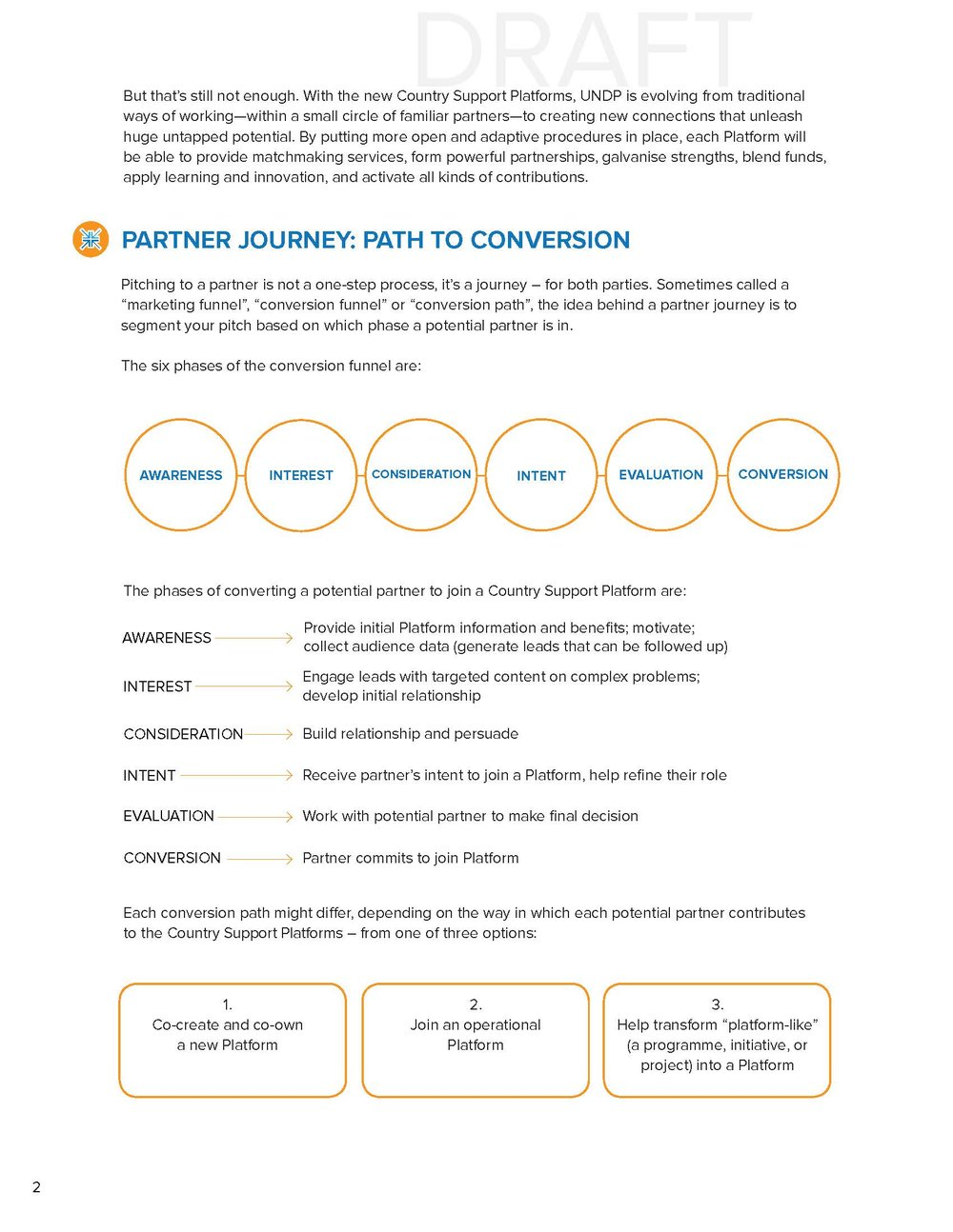 Country-Support-Platform-Marketing-Guide_Page_04.jpg