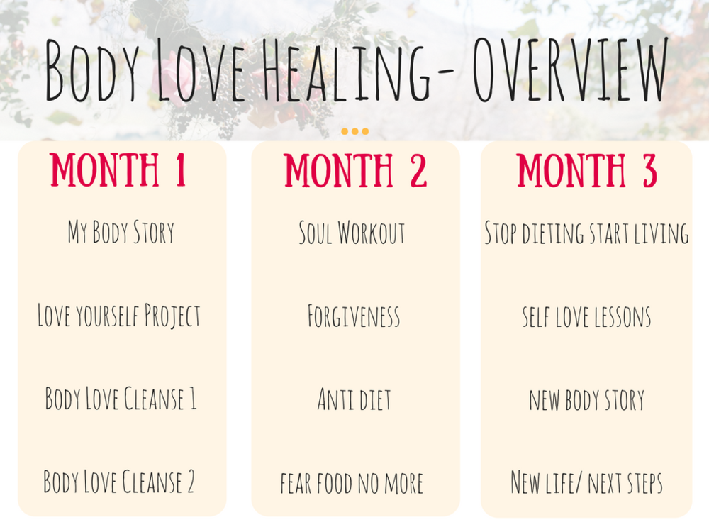 body-love-healing-overview