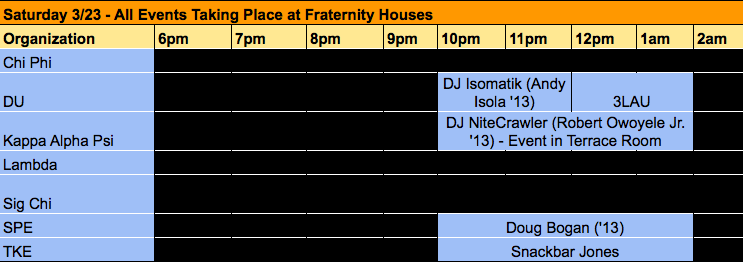 Saturday House Party Events 3