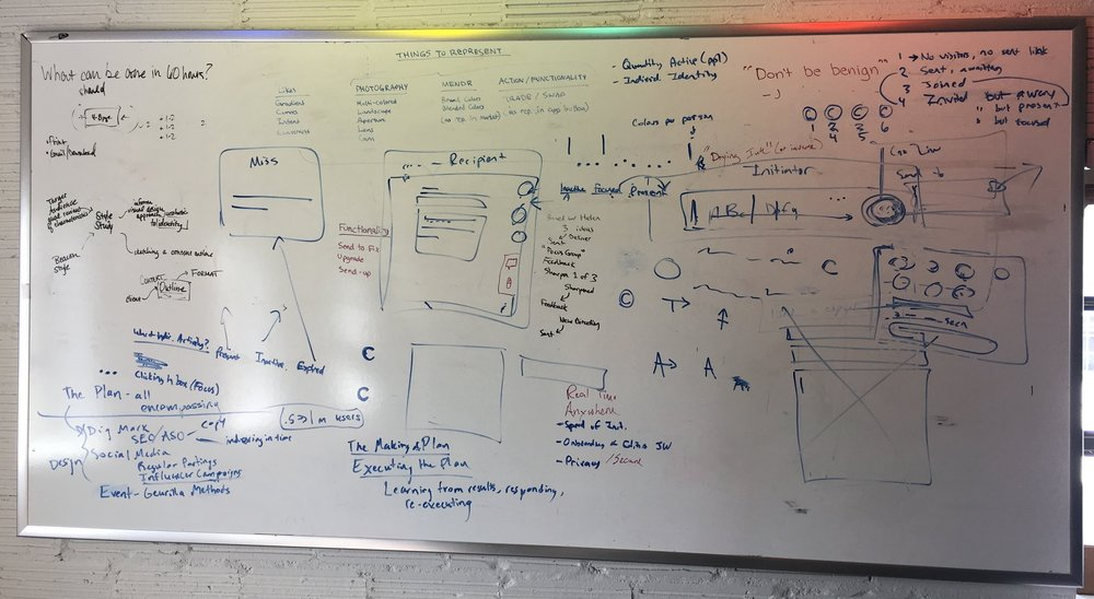 Coedit Whiteboard