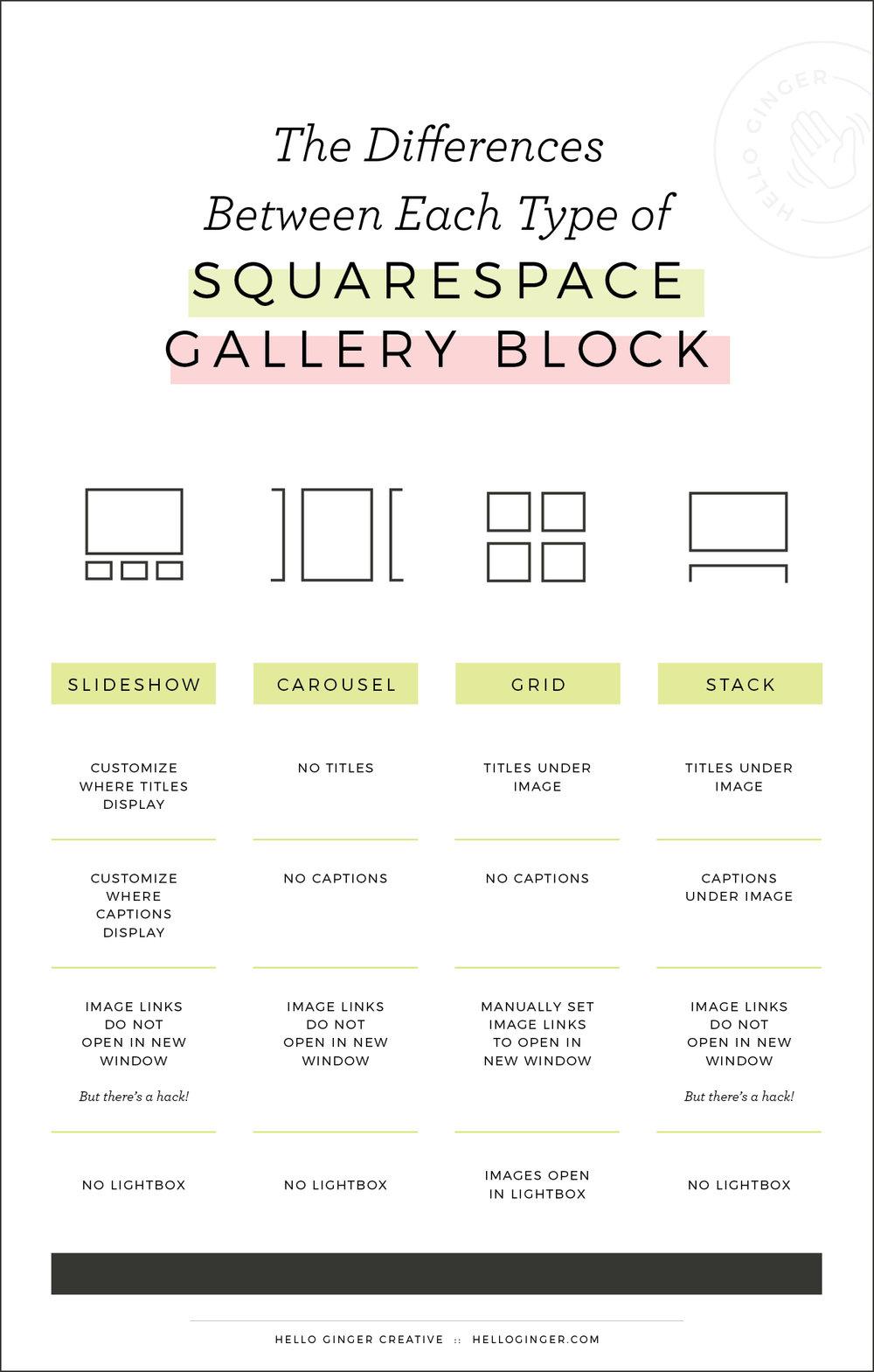 SquarespaceGalleryBlock_ComparisonChart.jpg