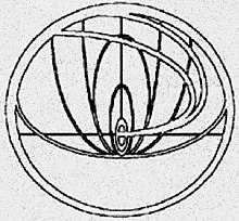 The design of the alleged military insignia of the Titor's military unit in 2036.