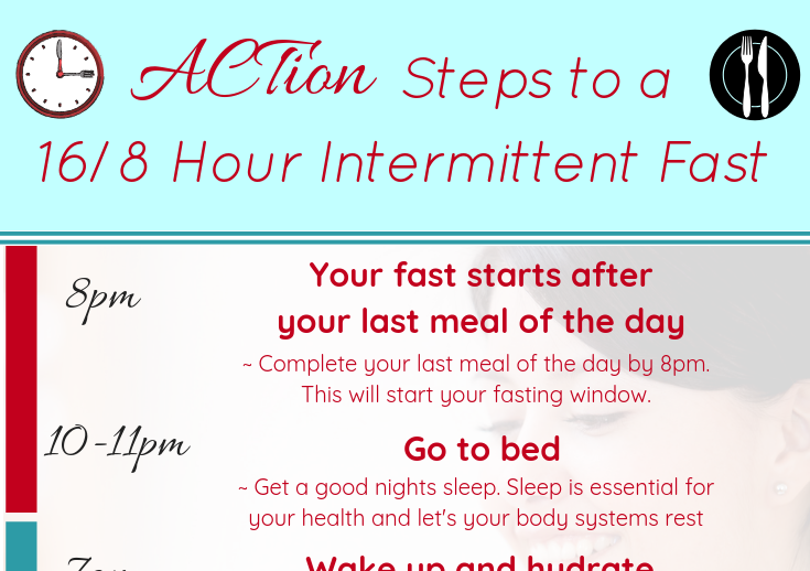 ACTion steps to a 16:8 Intermittent Fast.png
