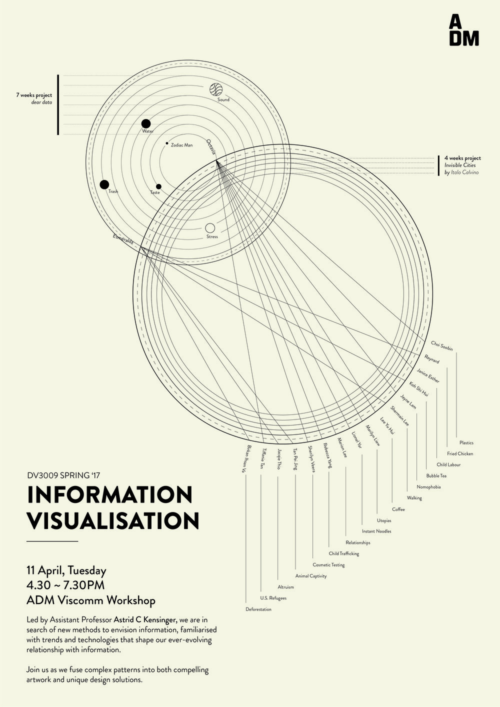 ADM Information Visualisation Final Show Poster