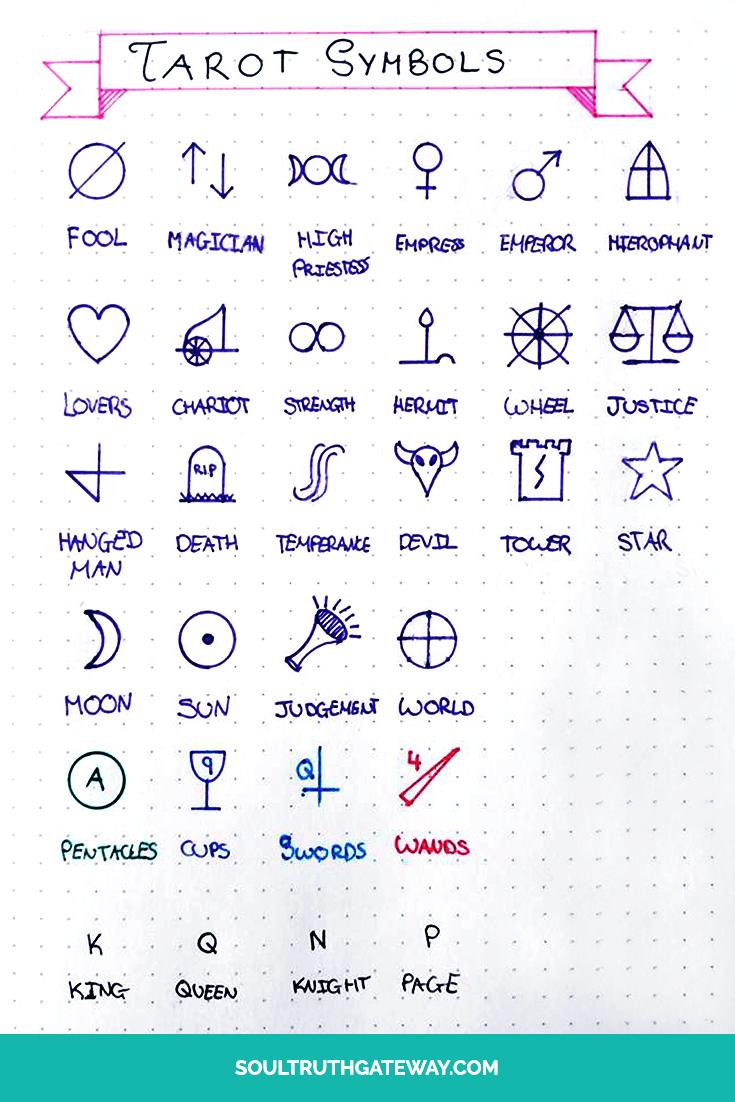 Tarot journal symbols