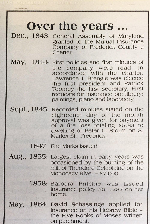 FMIC historical timeline partI.jpg