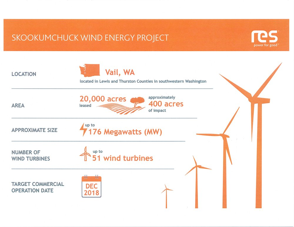 ACE Wind Energy 2.jpg