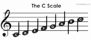 BREAKING THE CODE! (EASY SCALES) level 2:  More in depth videos on all 12 Major scales, chromatic scales, and the number system and how it works. (Listen, Learn, Play)