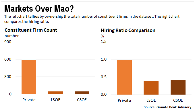 Markets Over Mao.png
