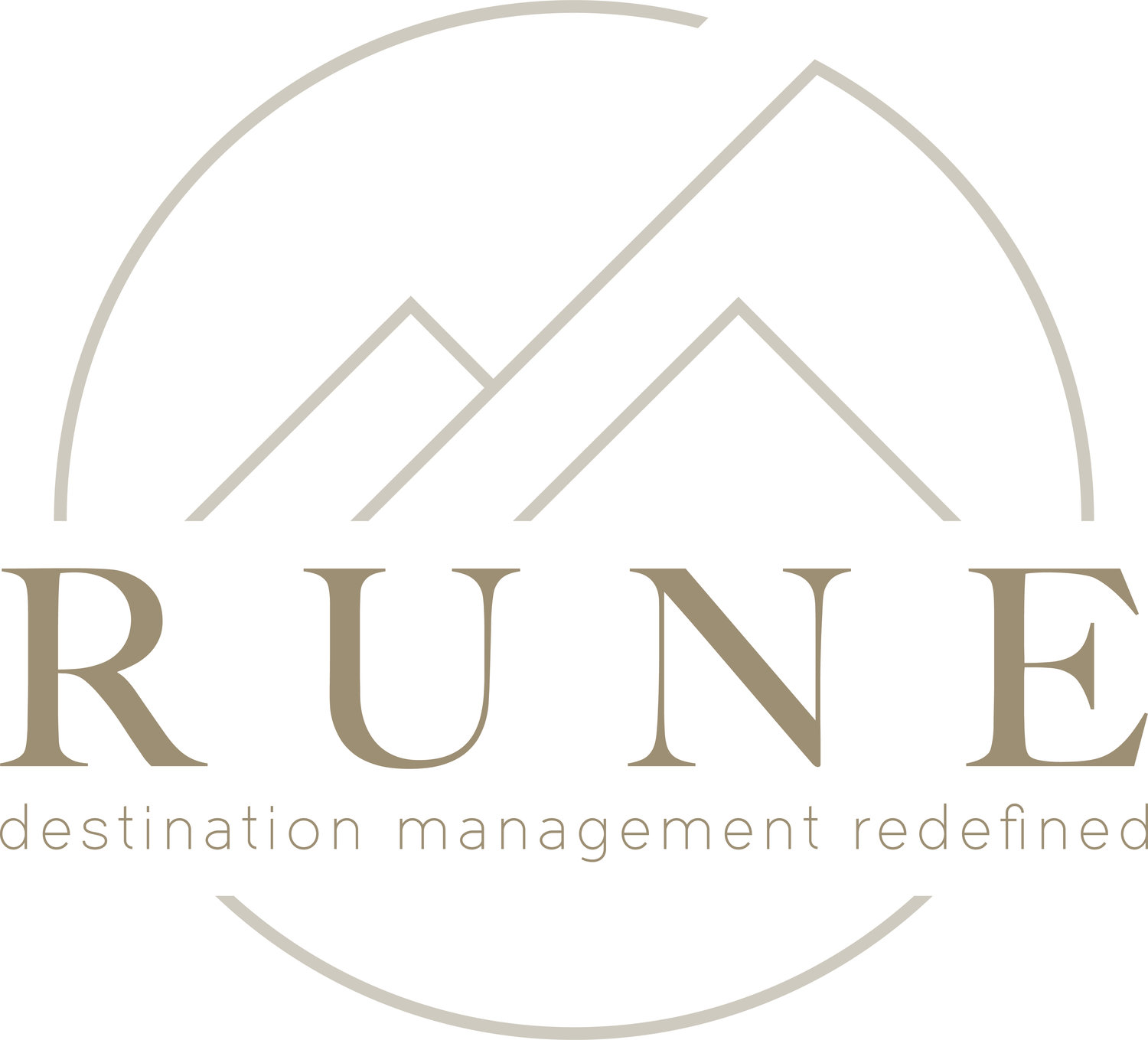 RUNE Destination Management ReImagined