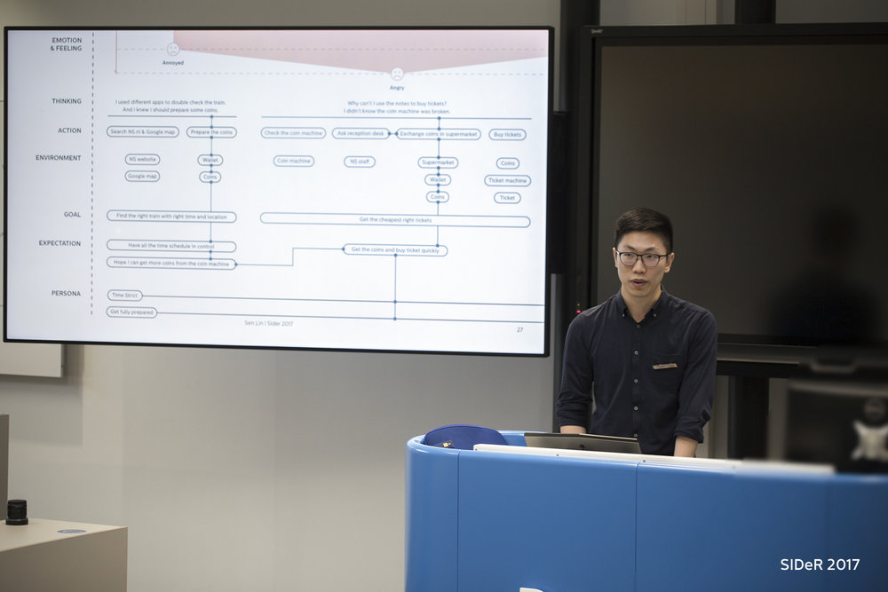 Presentation at Design Conference, SIDeR 2017.