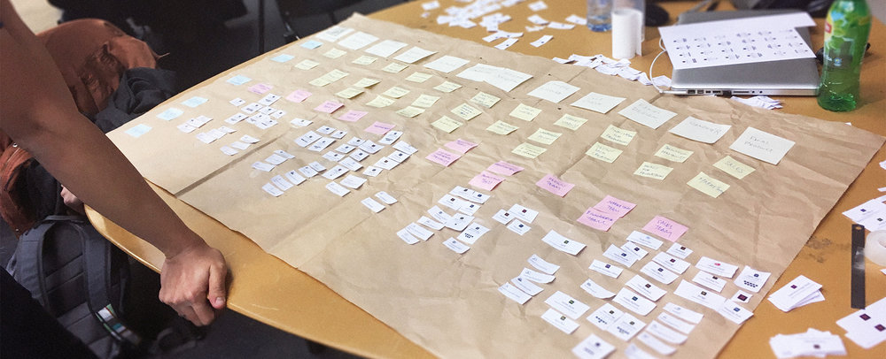 Customer Journey Mapping for Adidas Design Process