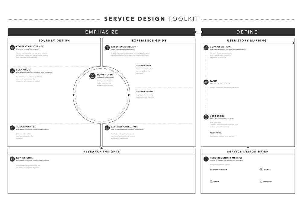 Service Design Toolkit-02.jpg