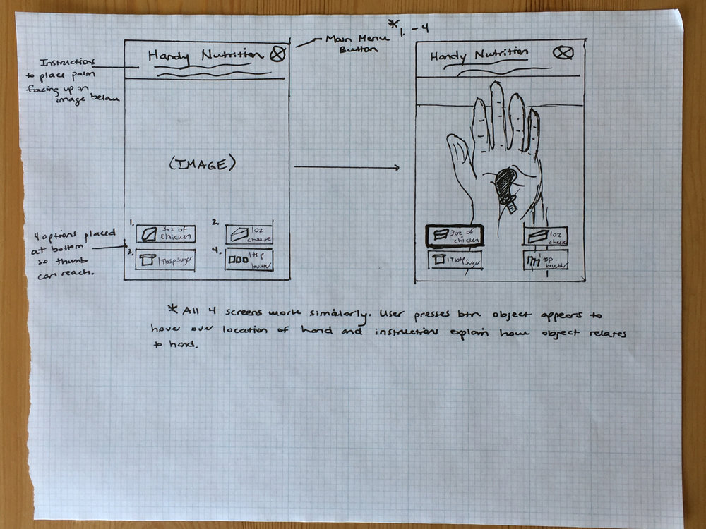 Wireframe - A portrait orientation was chosen to allow the user's thumb to reach the buttons on the screen, while placing their other hand on the image target.