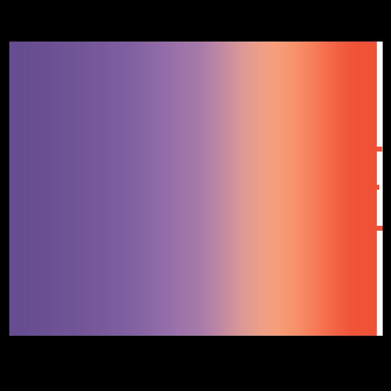 Desire Map Utah