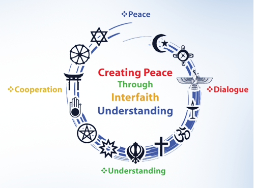 - Thomas P. Bonacci C.P. is the Interfaith Peace Project's Executive Director.  The mission of The Interfaith Peace Project is to provide a home and local based education programs to persons and groups interested in developing or enhancing their appreciation of the faith traditions of the world.