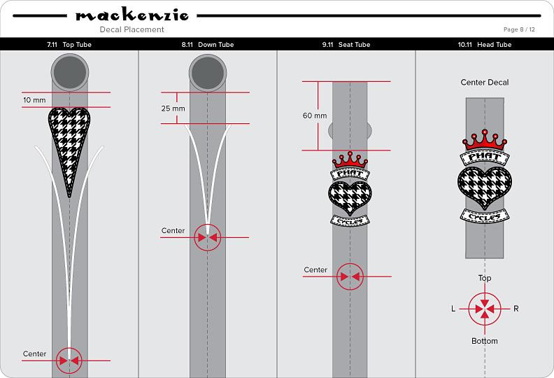 Mackenzie-08-DecalPlacement-Tubes.jpg