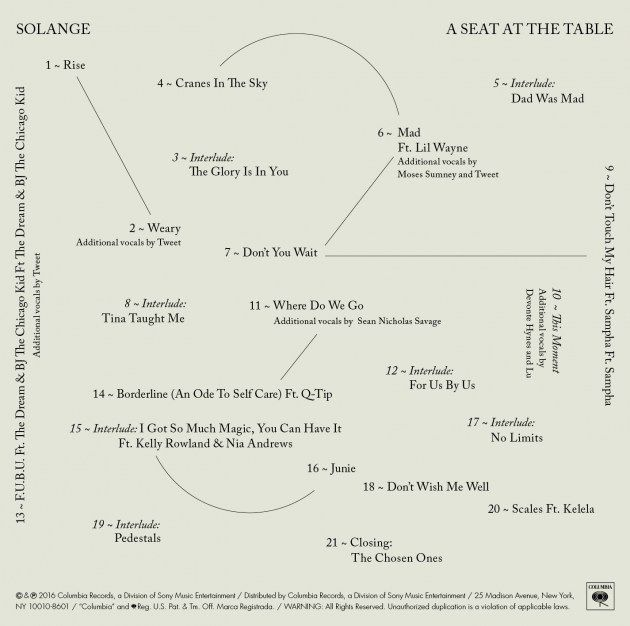 Solange's A Seat at the Table album art  - love the use of line and text layout