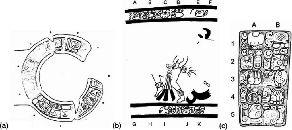 Emblem glyphs in Uxmal from: ballcourt (a), Capstone (b) and altar 10 (c). Source:  researchgate.net ..
