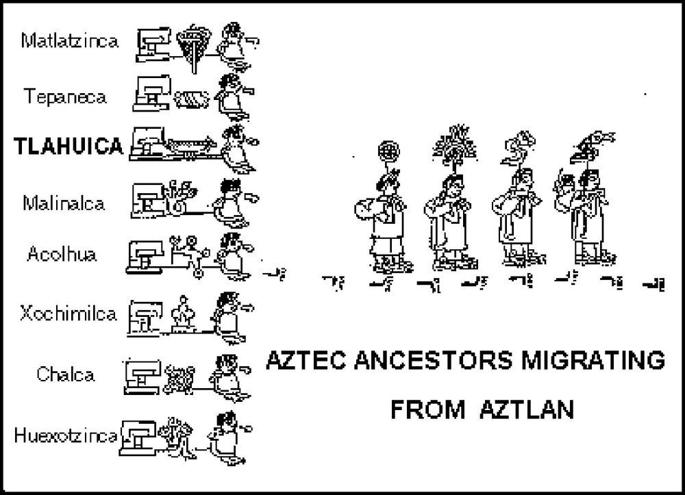 Tlahuica people, migration:  public.asu.edu .