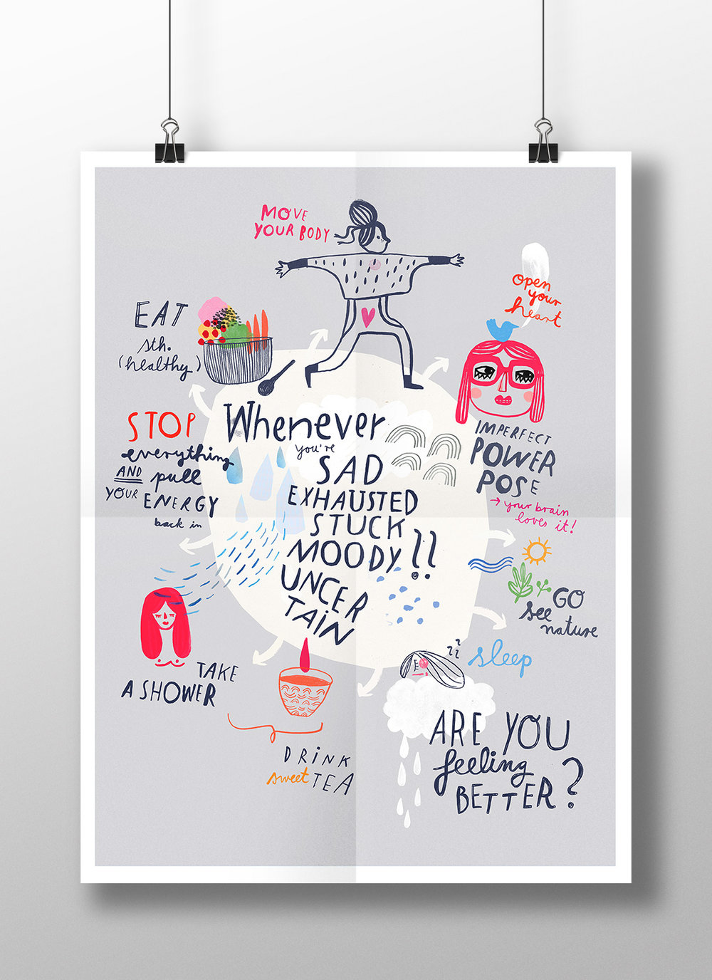 """Mindmap Illustration """"Selfcare"""" / Freie Arbeit"""