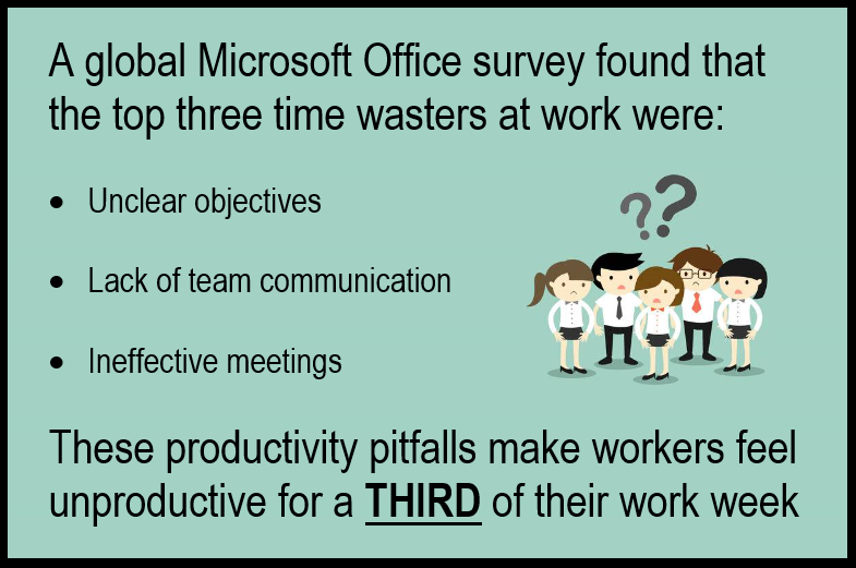Microsoft Office Survey.PNG