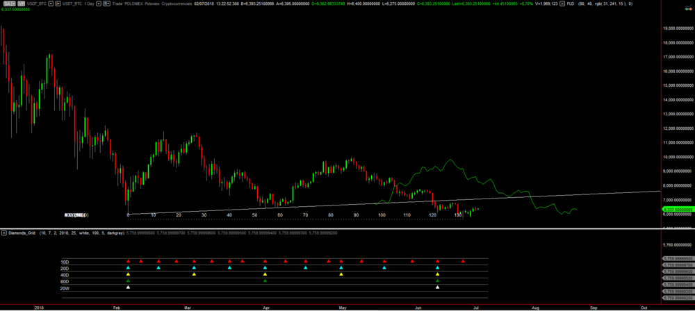 BTC_USD_02.07.18.PNG