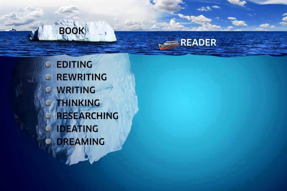 The Writer's Iceberg.jpeg