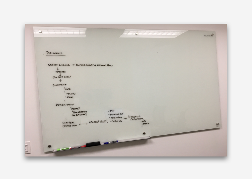 disconnectWhiteboard.png