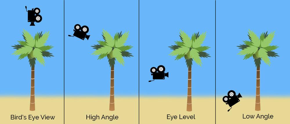 camera angles.jpg