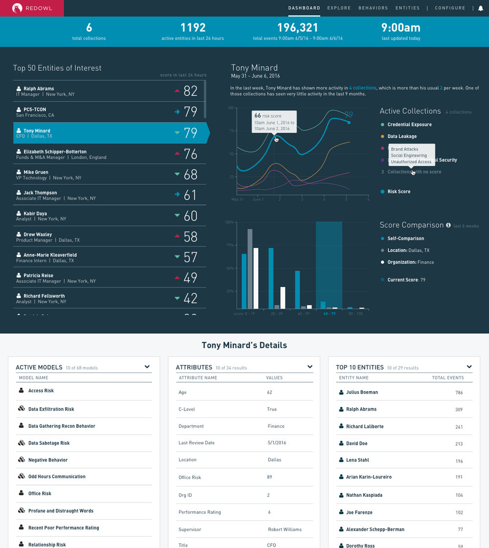 New InfoSec Dashboard v11.jpg