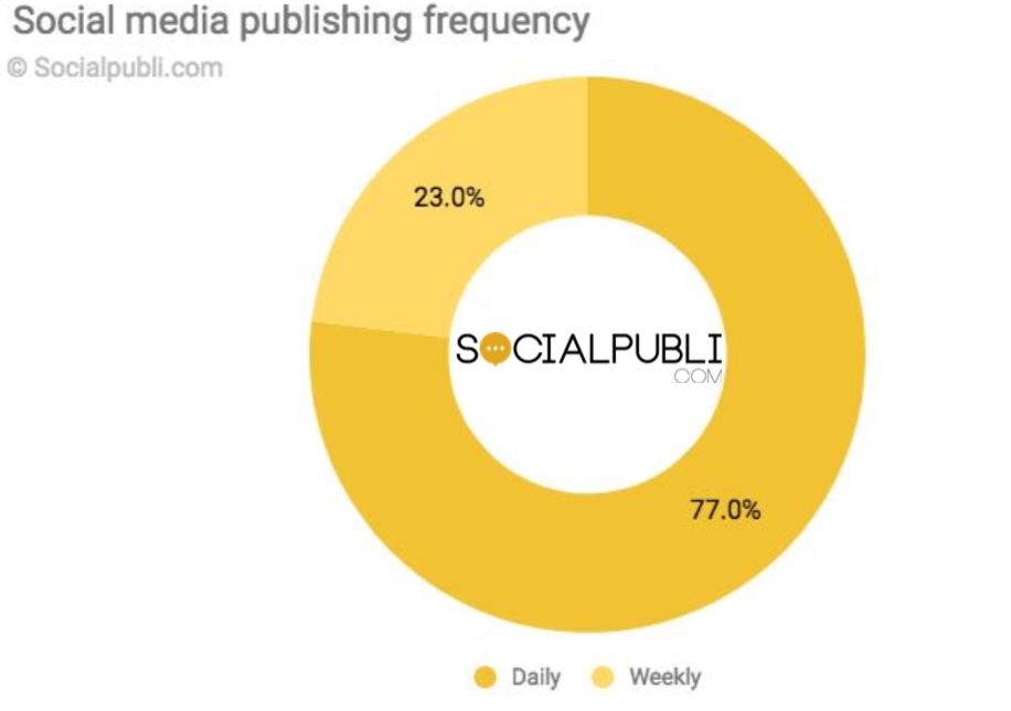 micro-influencers-social-media-posts.png